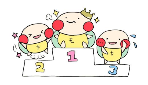 アニメが見放題のおすすめ動画配信サービスランキング【比較】
