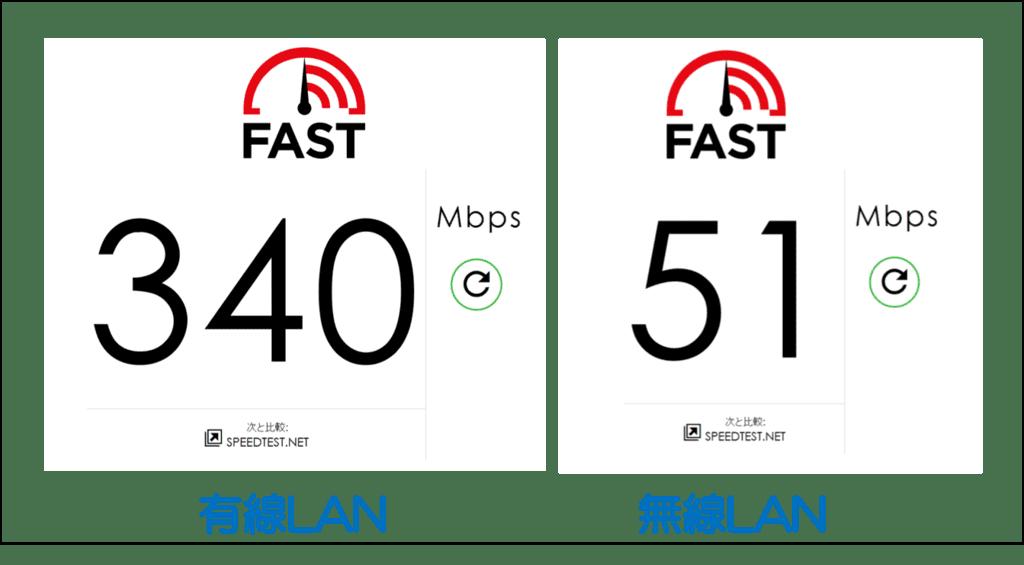 有線LANと無線LANのちがい